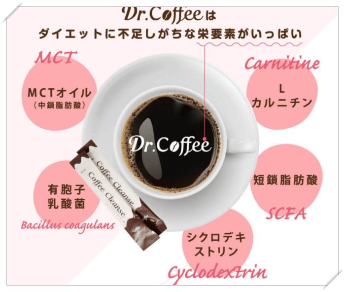 ドクターコーヒーの成分