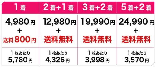 スラボディの価格表